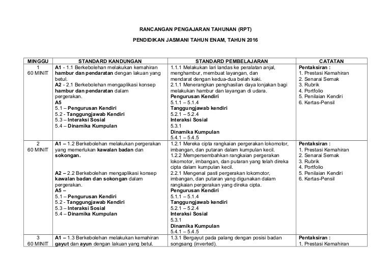 Senarai Rpt Pendidikan Kesihatan Tahun 3 Yang Boleh Di Cetak Dengan Segera Skoloh