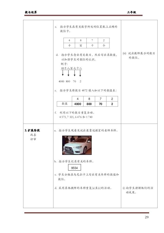 Himpunan Latihan Matematik Tahun 4 Yang Meletup Khas Untuk Murid Muat Turun Skoloh