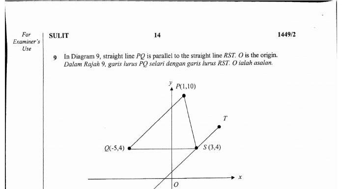 Latihan Matematik Tahun 4 Berguna Soalan Percubaan Spm 2017 Matematik Sbp Berserta Skema Jawapan Skoloh