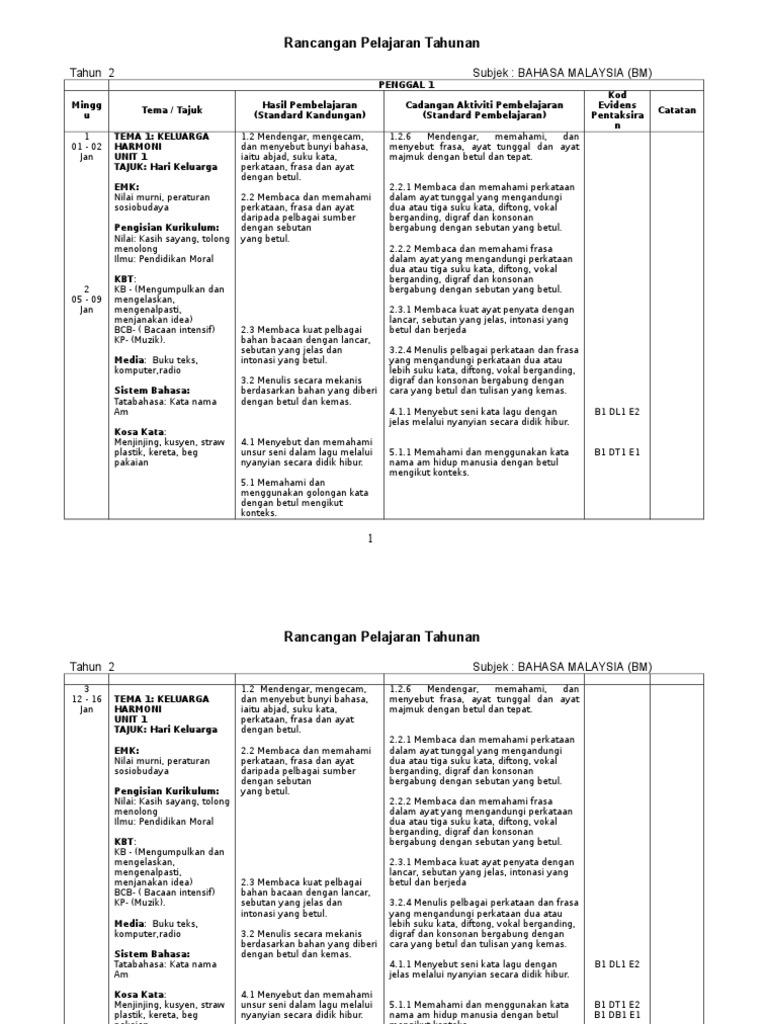 Download Rpt Bahasa Melayu Tahun 1 Baik Download Rpt Bm Tahun 2 Docshare Tips Of Kumpulan Rpt Bahasa Melayu Tahun 1 Yang Boleh Di Cetak Dengan Segera