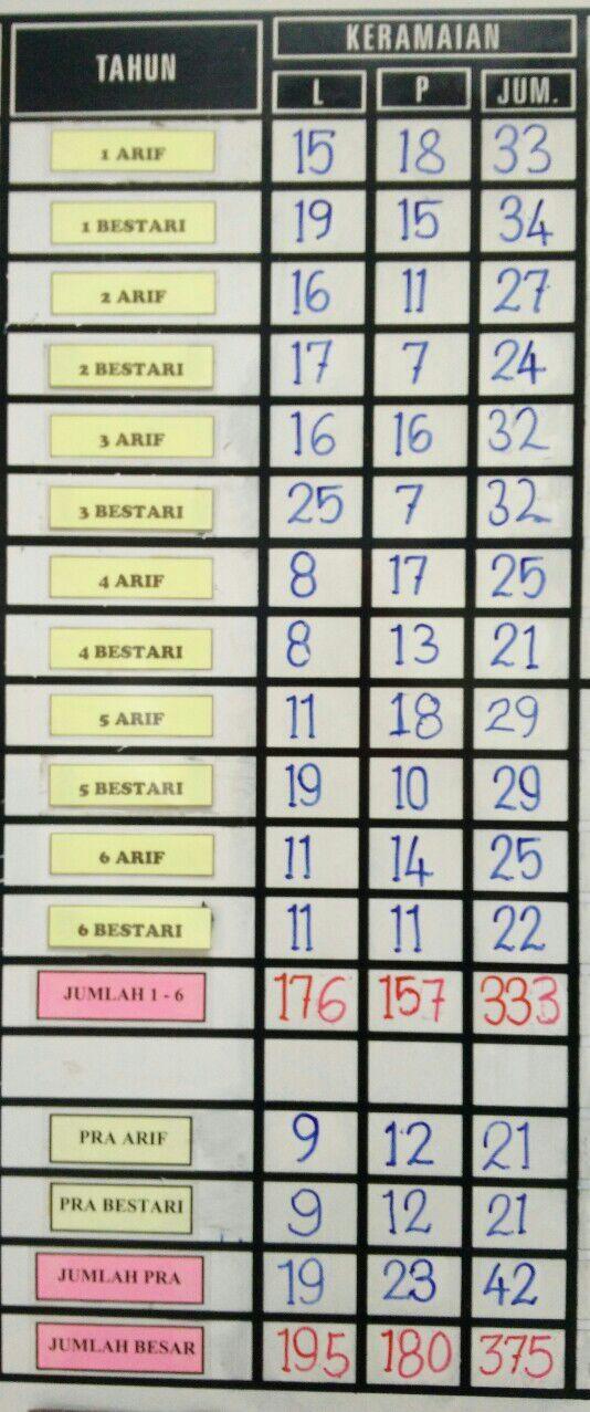 Download Rpt Bahasa Melayu Tahun 1 Hebat Sk Kampung Baru Kuala Abang Dungun Rpt Tahun 1 2017 Semakan Of Kumpulan Rpt Bahasa Melayu Tahun 1 Yang Boleh Di Cetak Dengan Segera