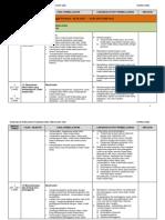 Download Rpt Kimia Biologi Tingkatan 5 Hebat Rpt Kimia Tingkatan 5 2017 Docx Of Senarai Rpt Kimia Tingkatan 5 Yang Boleh Di Download Dengan Senang