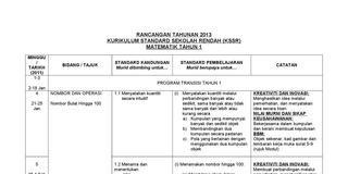 Download Rpt Matematik Tahun 1 Power Rpt Kssr Tahun 1 by Syarila Mat Daud issuu