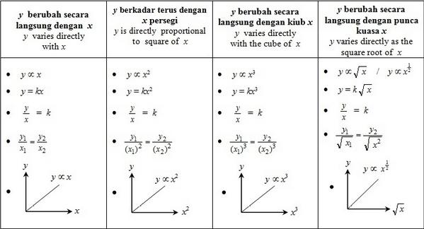 Download Rpt Matematik Tambahan Tingkatan 5 Berguna Himpunan Latihan Matematik Tingkatan 4 Yang Penting Khas Untuk Guru Skoloh
