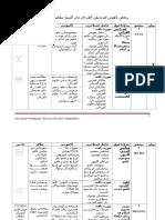 Download Rpt Pendidikan Al Quran Dan as Sunnah Tingkatan 5 Bernilai Dalil Kbat Pqs Of Kumpulan Rpt Pendidikan Al Quran Dan as Sunnah Tingkatan 5 Yang Dapat Di Muat Turun Dengan Mudah
