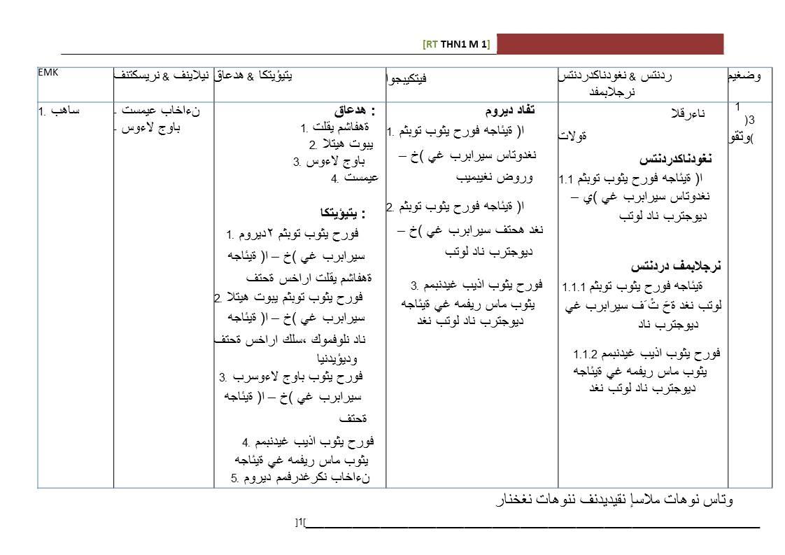 Download Rpt Pendidikan Islam Tahun 6 Terbaik Rpt Pendidikan Islam Tahun Satu Minggu 1 Kssr 2017 Catatan Skoloh