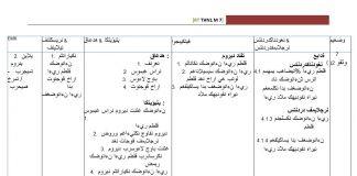 Download Rpt Pendidikan islam Tingkatan 3 Baik Himpunan Rpt Pendidikan Seni Visual Tahun 2 Yang Power Khas Untuk