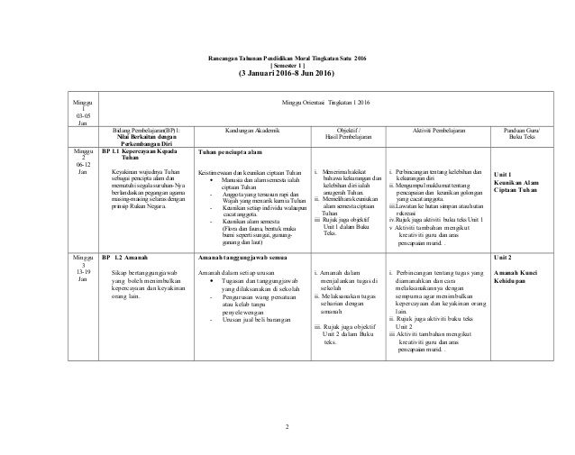 Download Rpt Pendidikan Islam Tingkatan 4 Terhebat Rancangan Tahunan Pendidikan Moral Tingkatan 1 2016 Skoloh
