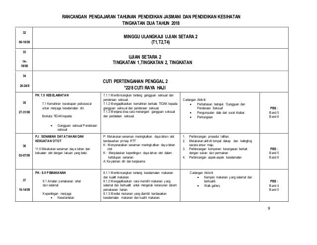 Download Rpt Pendidikan Jasmani Dan Kesihatan Tingkatan 1 Bermanfaat Rpt Pjpk Tingkatan 2 2018 Skoloh