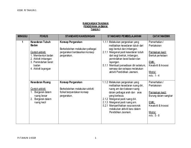 Download Rpt Pendidikan Jasmani Tahun 4 Bernilai Rancangan Pengajaran Tahunan Pjk Kssr Of Pelbagai Rpt Pendidikan Jasmani Tahun 4 Yang Dapat Di Download Dengan Senang