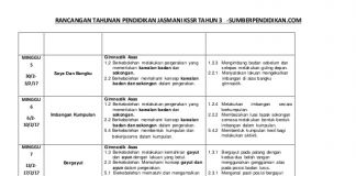 Download Rpt Pendidikan Jasmani Tahun 4 Power Sk Rpt Pen Jasmani Tahun 3 2017