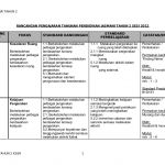 Download Rpt Pendidikan Jasmani Tahun 5 Berguna 76997975 Rancangan Pengajaran Tahunan Kssr Pendidikan Jasmani Tahun 2