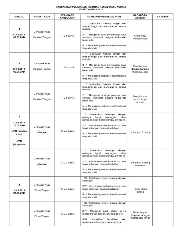 Download Rpt Pendidikan Jasmani Tahun 5 Bernilai Thn 4 Rpt Pj 2014 Of Senarai Rpt Pendidikan Jasmani Tahun 5 Yang Boleh Di Muat Turun Dengan Cepat