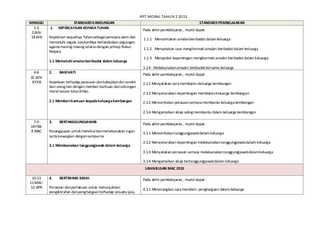 Download Rpt Pendidikan Moral Tahun 3 Bermanfaat Rpt Moral Tahun 2 Kssr 2013 Skoloh