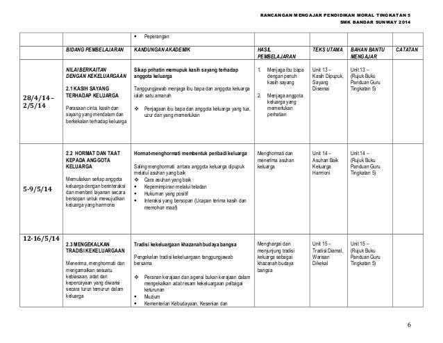 Download Rpt Pendidikan Moral Tahun 4 Meletup Rpt Tingkatan 5 Pendidikan Moral Skoloh