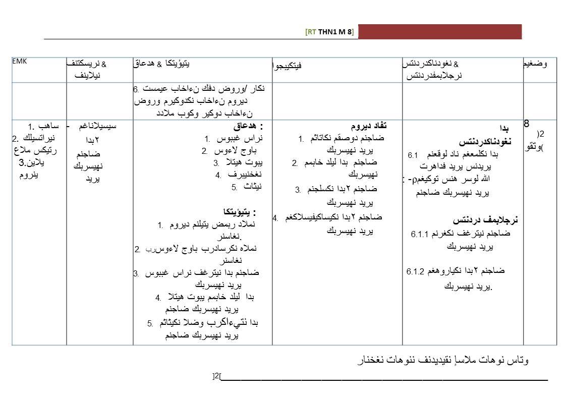 Download Rpt Pendidikan Moral Tahun 6 Bernilai Rpt Pendidikan Islam Tahun Satu Minggu 8 Kssr 2017 Catatan Skoloh