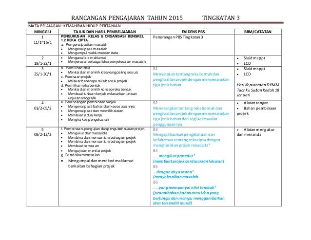 Download Rpt Pertanian Tingkatan 4 Berguna Rpt F3 Pertanian 2 P015 Of Senarai Rpt Pertanian Tingkatan 4 Yang Dapat Di Cetak Dengan Segera