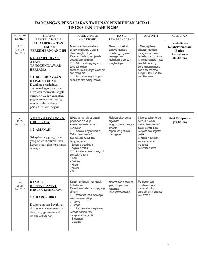 Download Rpt Pertanian Tingkatan 4 Berguna Rpt Pend Moral Ting 4 2016 Of Senarai Rpt Pertanian Tingkatan 4 Yang Dapat Di Cetak Dengan Segera