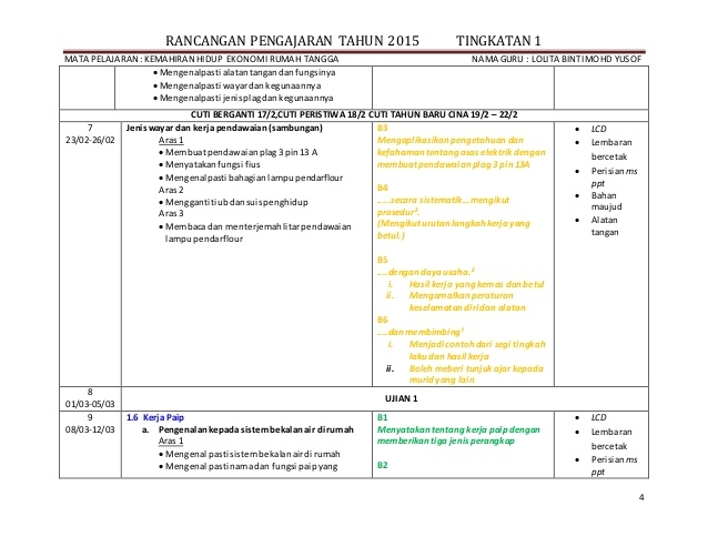 Download Rpt Pertanian Tingkatan 4 Bermanfaat Rpt Tingkatan 1 2015 Of Senarai Rpt Pertanian Tingkatan 4 Yang Dapat Di Cetak Dengan Segera