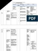 Download Rpt Pertanian Tingkatan 4 Bermanfaat Rpt Tingkatan 2 2018 Doc Of Senarai Rpt Pertanian Tingkatan 4 Yang Dapat Di Cetak Dengan Segera