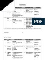 Download Rpt Pertanian Tingkatan 4 Terhebat Jentera Penanaman Dan Pembajakan Slide Of Senarai Rpt Pertanian Tingkatan 4 Yang Dapat Di Cetak Dengan Segera