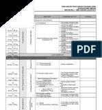 Download Rpt Reka Cipta Tingkatan 5 Power Rpt Psv Tingkatan 2