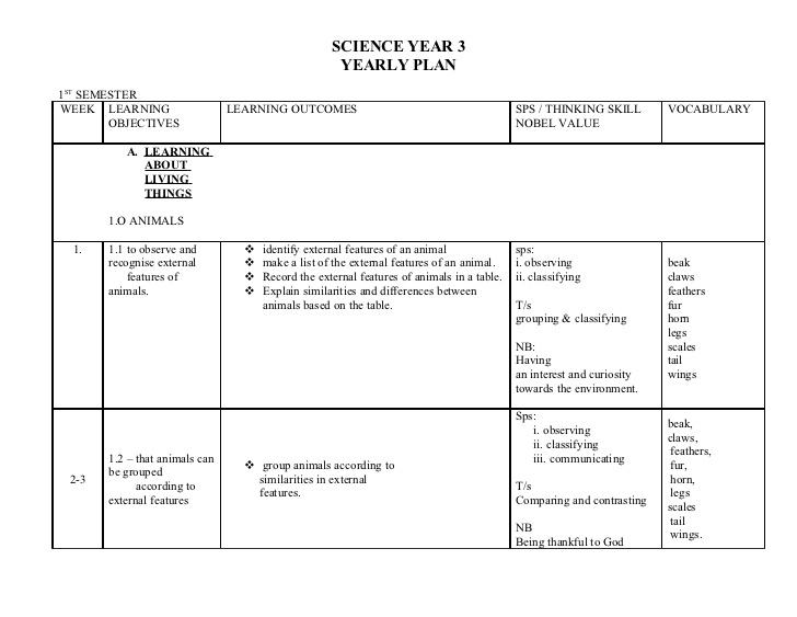 Download Rpt Sains Tingkatan 3 Bermanfaat Rancangan Tahunan Sains Tahun 3 Of Bermacam-macam Rpt Sains Tingkatan 3 Yang Boleh Di Download Dengan Senang