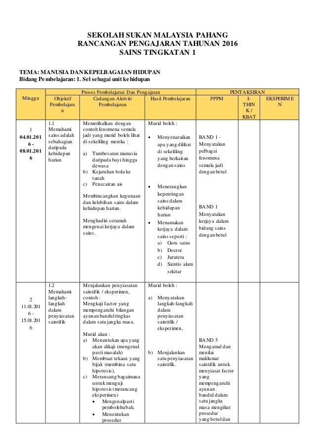 Download Rpt Sains Tingkatan 3 Bermanfaat Rpt Sains T1 1 Of Bermacam-macam Rpt Sains Tingkatan 3 Yang Boleh Di Download Dengan Senang