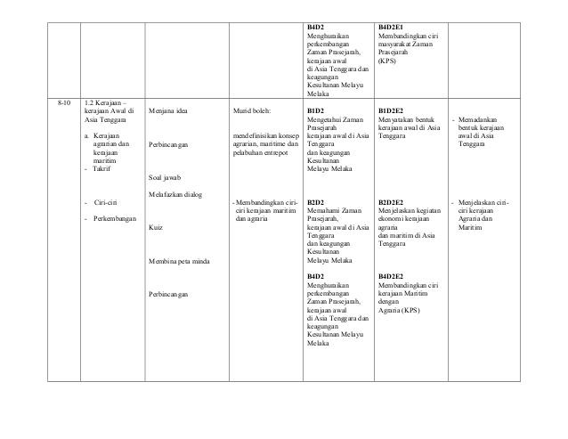 Download Rpt Sejarah Tingkatan 4 Penting Rpt Sejarah Pbs Ting 1 Pbs Of Senarai Rpt Sejarah Tingkatan 4 Yang Dapat Di Cetak Dengan Segera