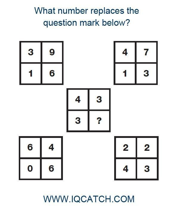 Kuiz Iq Bernilai Iq Puzzle 15 What Number Replaces the Question Mark A Difficult