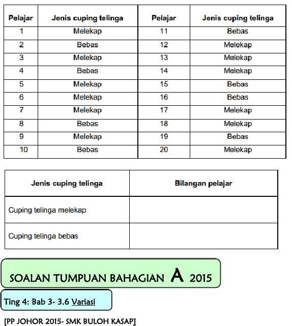 berdasarkan jadual 1 1 lengkapkan jadual 1 2 di bawah jadual 1 2 2 markah