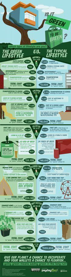 Poster Go Green School Penting 56 Best Sustainability Posters Images On Pinterest Sustainability