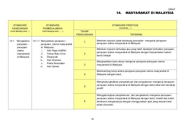 46 terbitan kementerian pendidikan malaysia