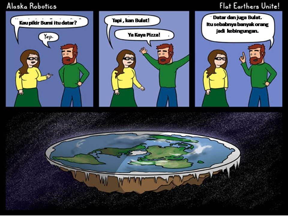 agama langit matahari melintasi bumi dan bentuk bumi piringan datar