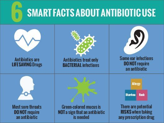 the next time you re feeling ill ask your provider if you have an infection that needs an antibiotic