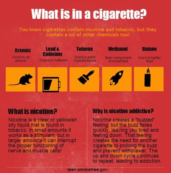 b8070d15505c5c097ffae1113e3a84f1 free teen smoking cessation jpg