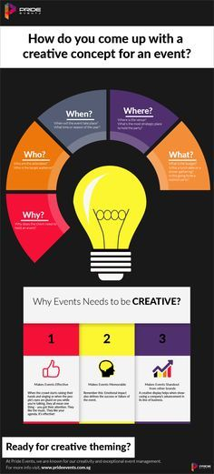 event organiser event company event management event planning singapore infographics infographic info graphics
