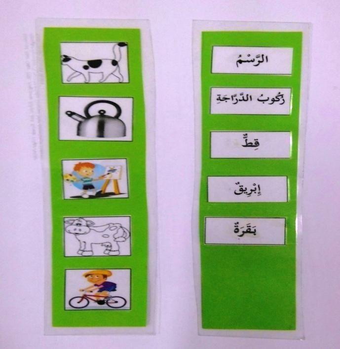 meningkatkan proses pengajaran dan pembelajaran bahasa arab dalam bilik darjah melalui penggunaan lughatul fasli satu tinjauan