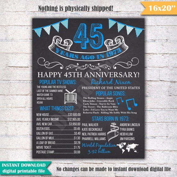 45th anniversary chalkboard poster sign royal blue white anniversary gift poster print married i