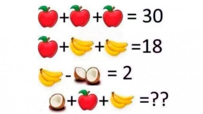 banyak yang tertipu ini jawaban teka teki buah yang bikin bingung netizen sedunia