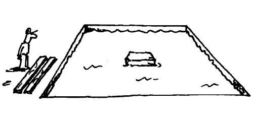 lihatlah foto diatas pria di gambar itu ingin ke tempat yang berada di tengah kolam tersebut jarak antara tempat di tengah kolam tersebut dengan sisi tepi
