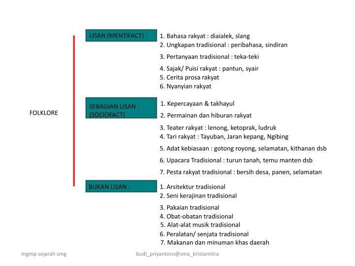 Contoh Teka Teki Tradisional Yang Penting Untuk Guru-guru