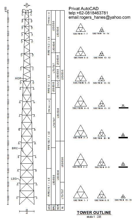 privat autocad profesional gambar tower bts sellular untuk privat mewarnai pemandangan