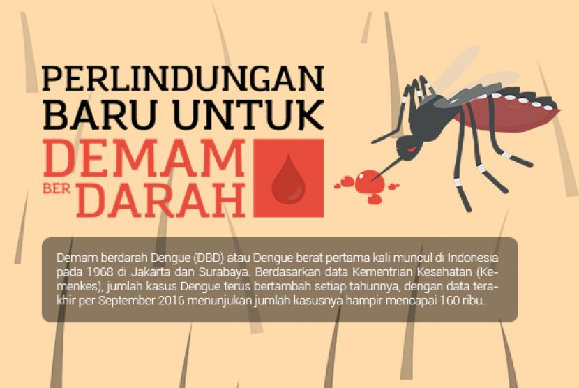 perlindungan baru untuk demam berdarah