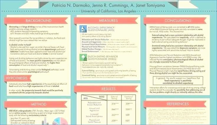 free research poster templates fresh a e a free ppt templates for presentation inspirational ppt 0d