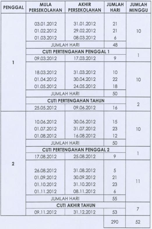 kalendar persekolahan tahun 2012